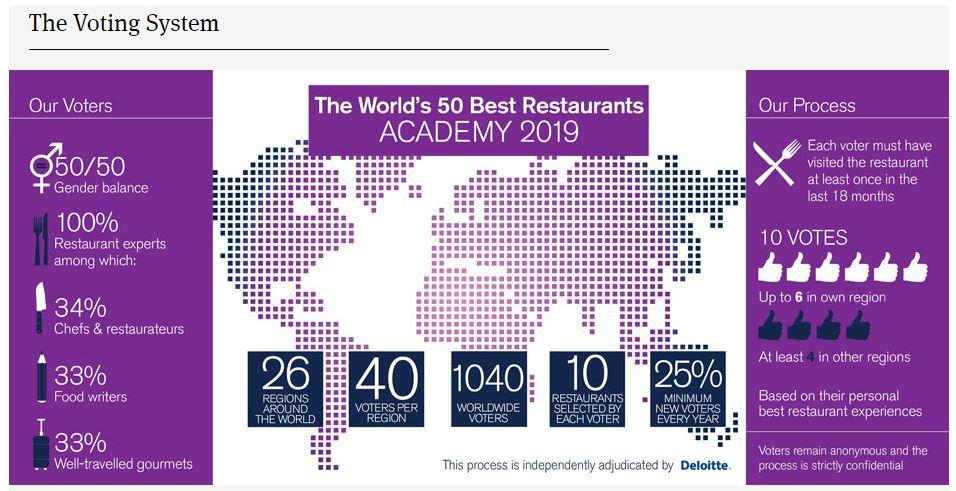 restaurante bune lume