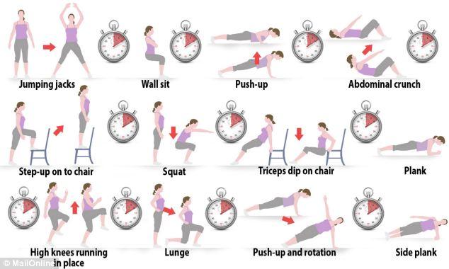 exercitii fizice eficiente pentru slabit)