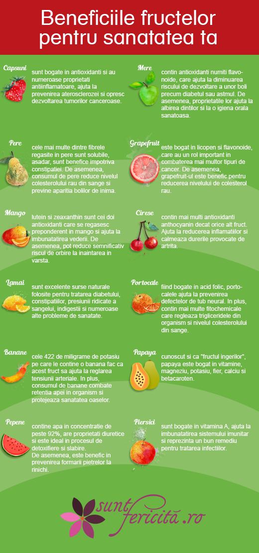 beneficiile fructelor pentru sanatatea ta