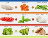 Infografic: Invata sa combini corect alimentele si sa servesti masa in doar cateva minute