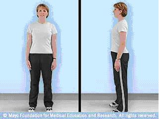 De ce este importanta o postura corporala corecta? Partea 2